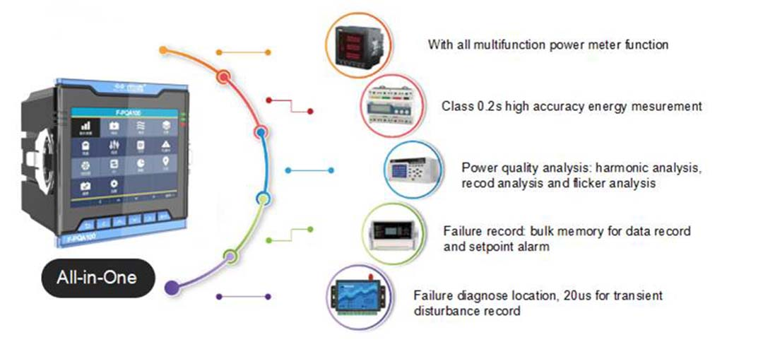 F-PQA100 Power Quality Analyzer