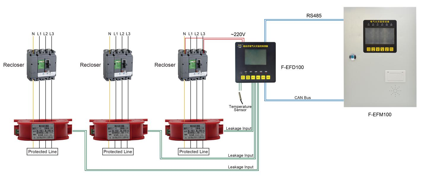 Residual Current Monitor Typical Application