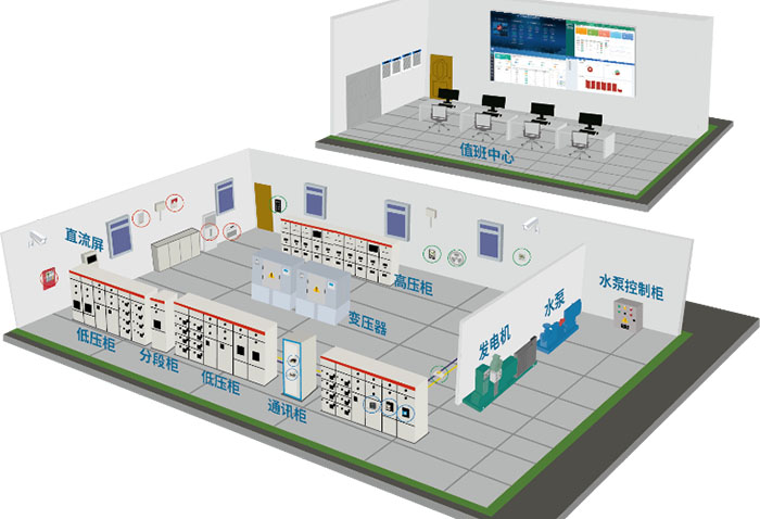 Distribution-room electrical monitoring system
