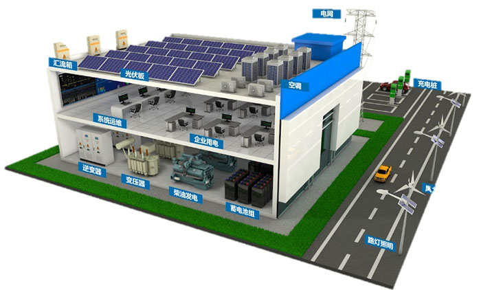 Micro-grid system