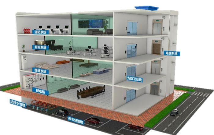 Building energy efficiency system